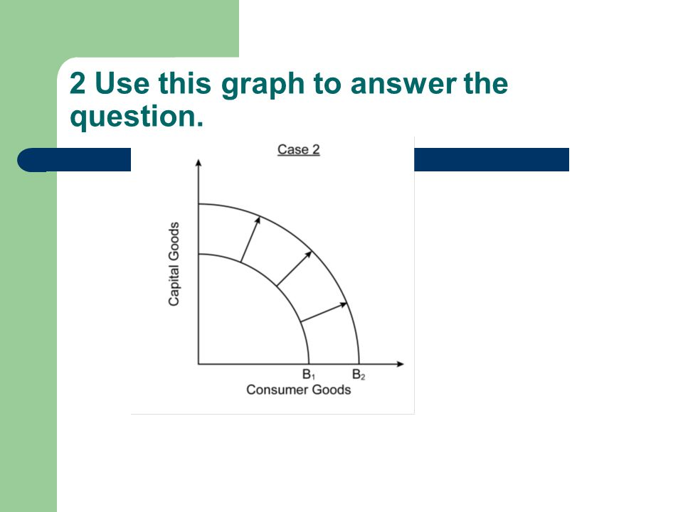 2 Use this graph to answer the question.