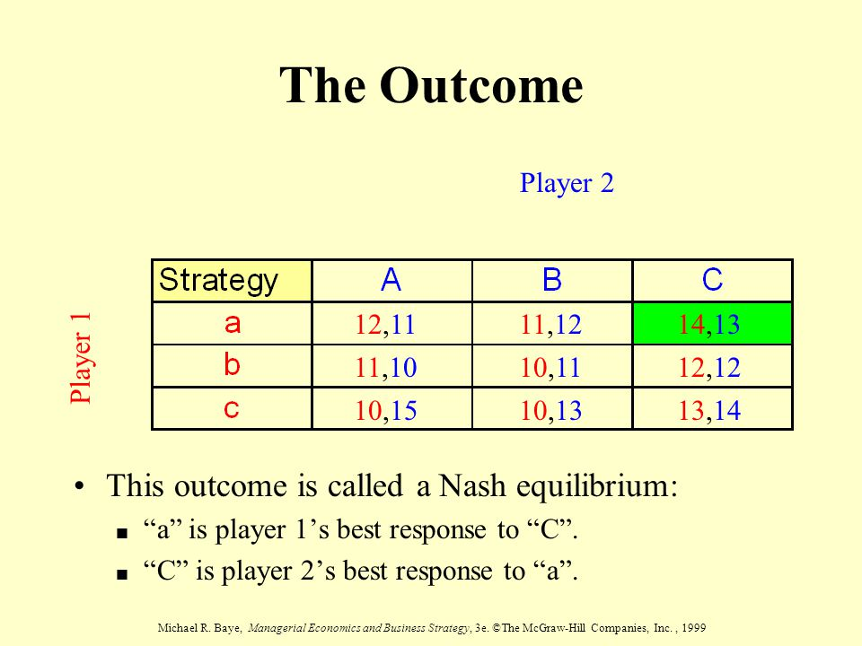 The Outcome This outcome is called a Nash equilibrium: Player 2 12,11