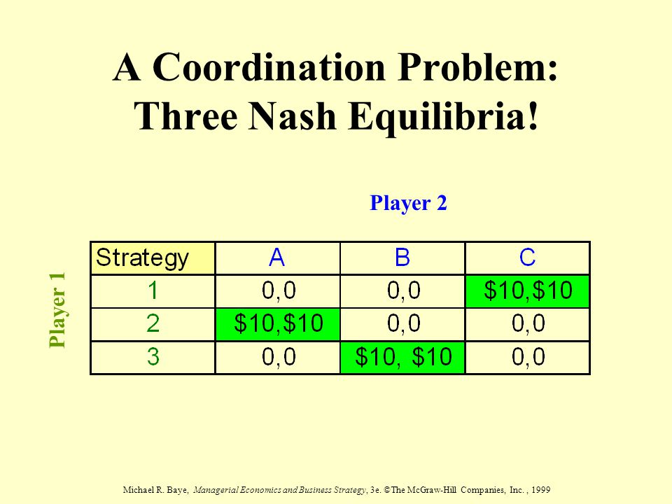 A Coordination Problem: Three Nash Equilibria!