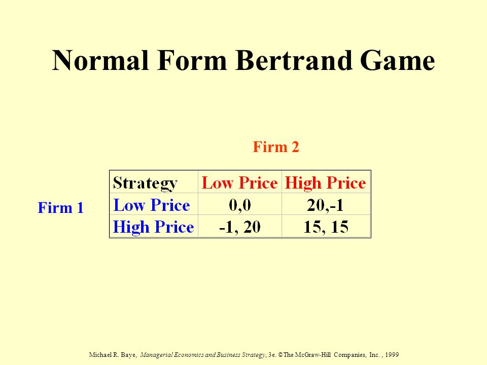 Normal Form Bertrand Game