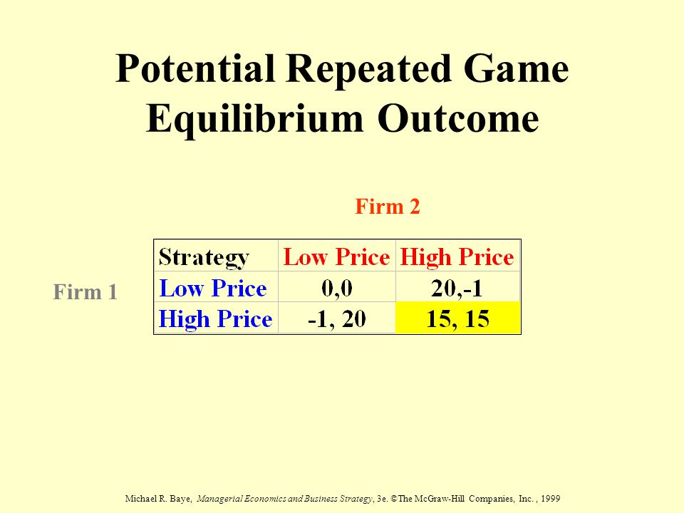 Potential Repeated Game Equilibrium Outcome