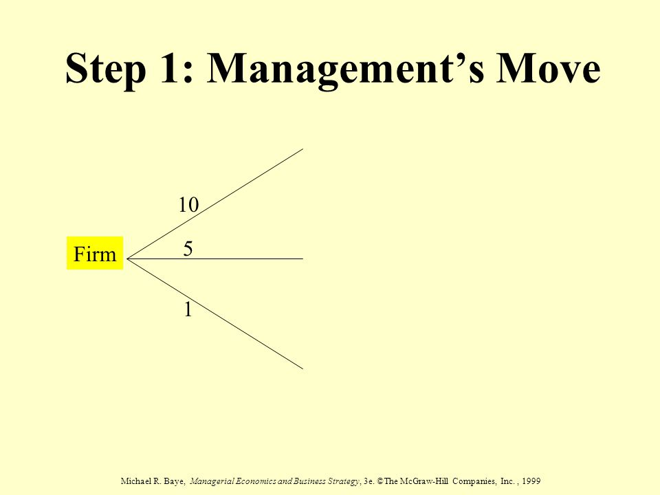 Step 1: Management's Move