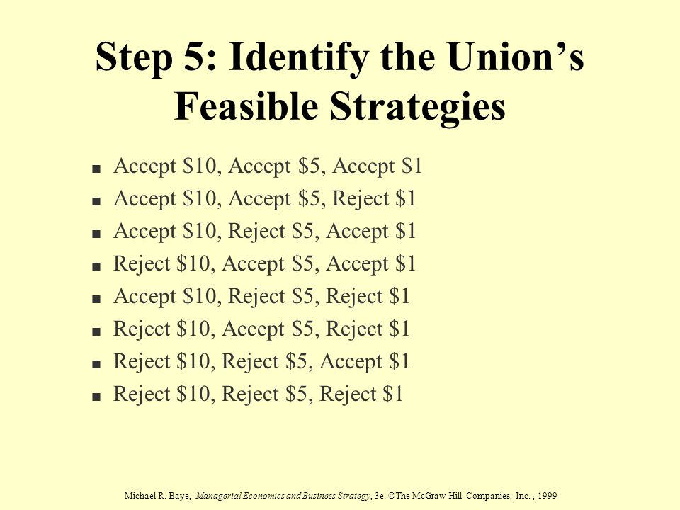 Step 5: Identify the Union's Feasible Strategies