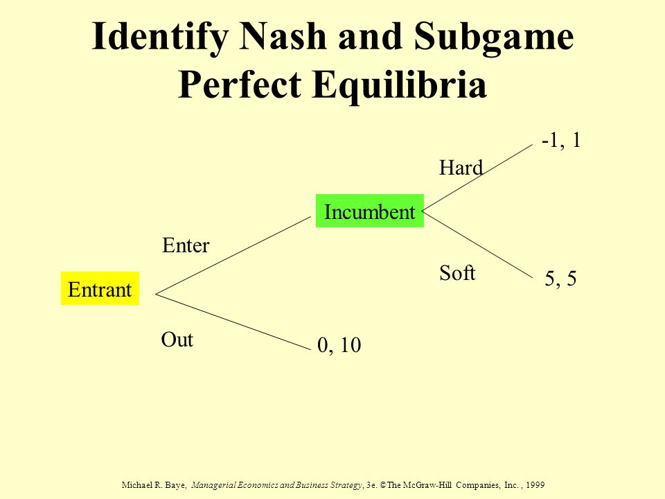 Identify Nash and Subgame Perfect Equilibria