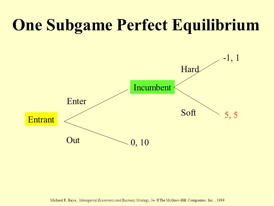 One Subgame Perfect Equilibrium