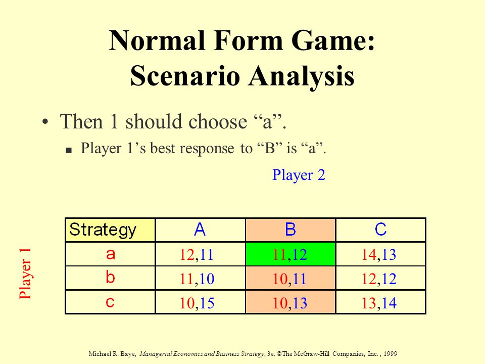 Normal Form Game: Scenario Analysis