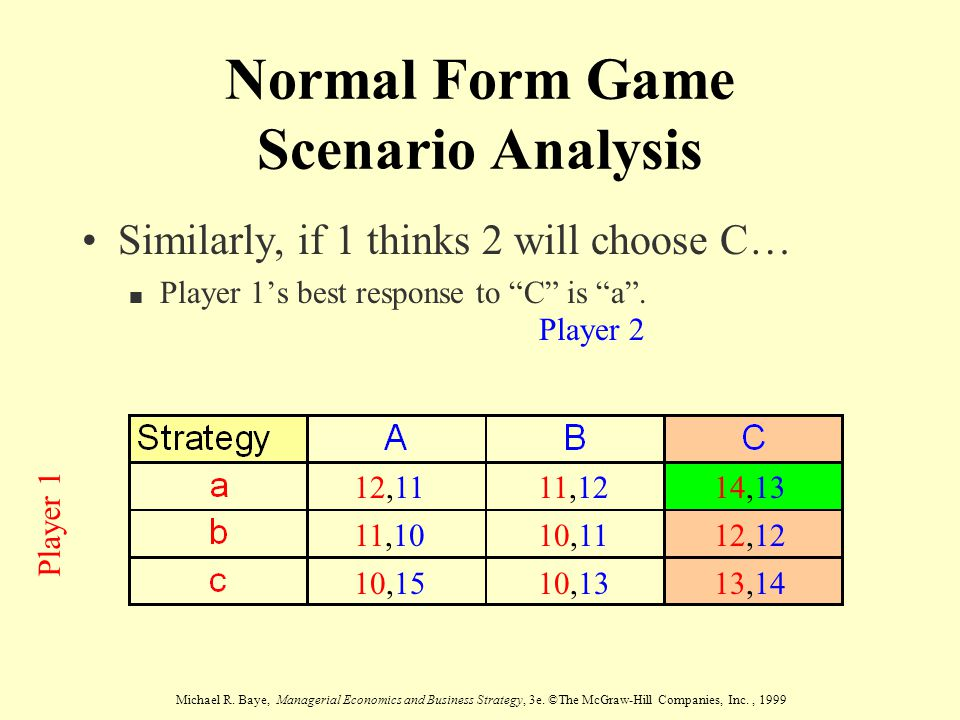 Normal Form Game Scenario Analysis