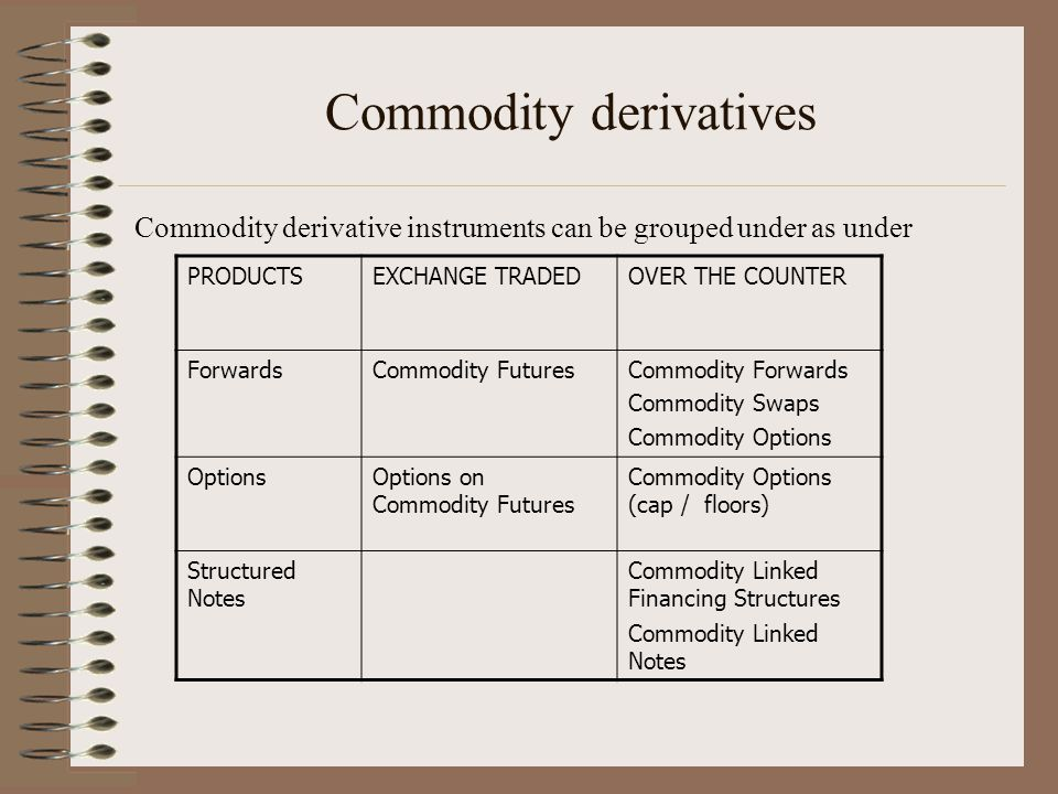 futures contract and commodity exchange Trading organizations - designated contract markets american commodity exchange: the cantor financial futures exchange.