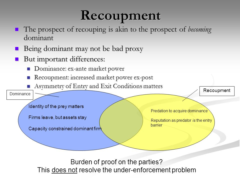 Recoupment The prospect of recouping is akin to the prospect of becoming dominant. Being dominant may not be bad proxy.