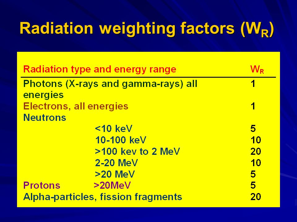 Radiation weighting factors (WR)