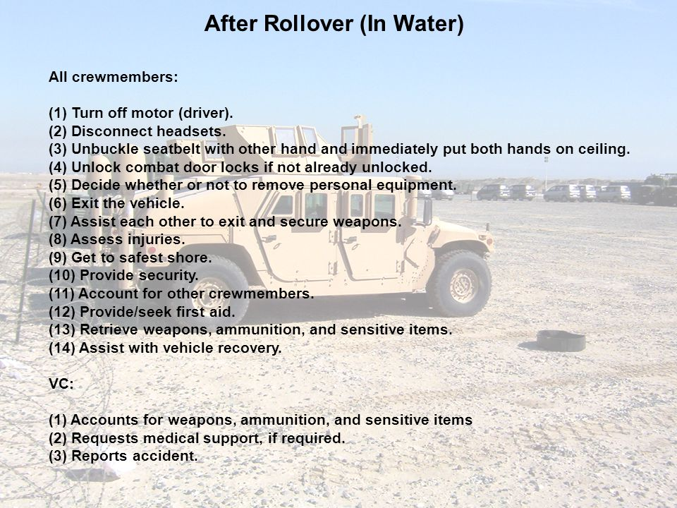 After Rollover (In Water)