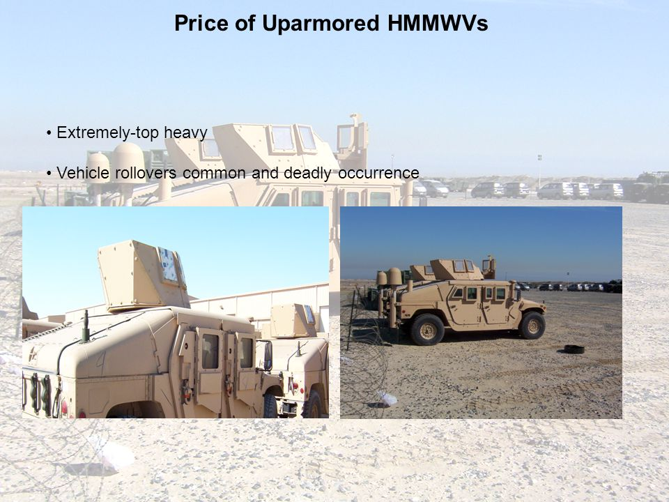 Price of Uparmored HMMWVs