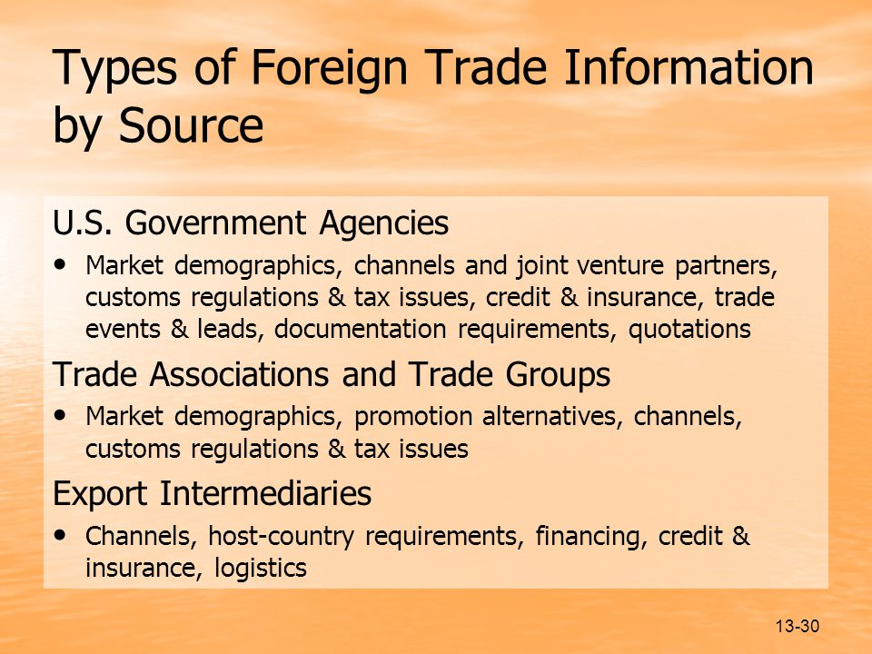 Types of Foreign Trade Information by Source