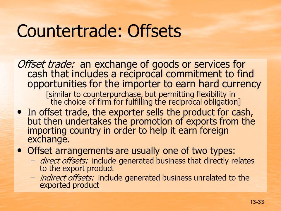 Countertrade: Offsets