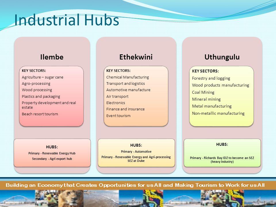 Industrial Hubs Ilembe Ethekwini Uthungulu Forestry and logging