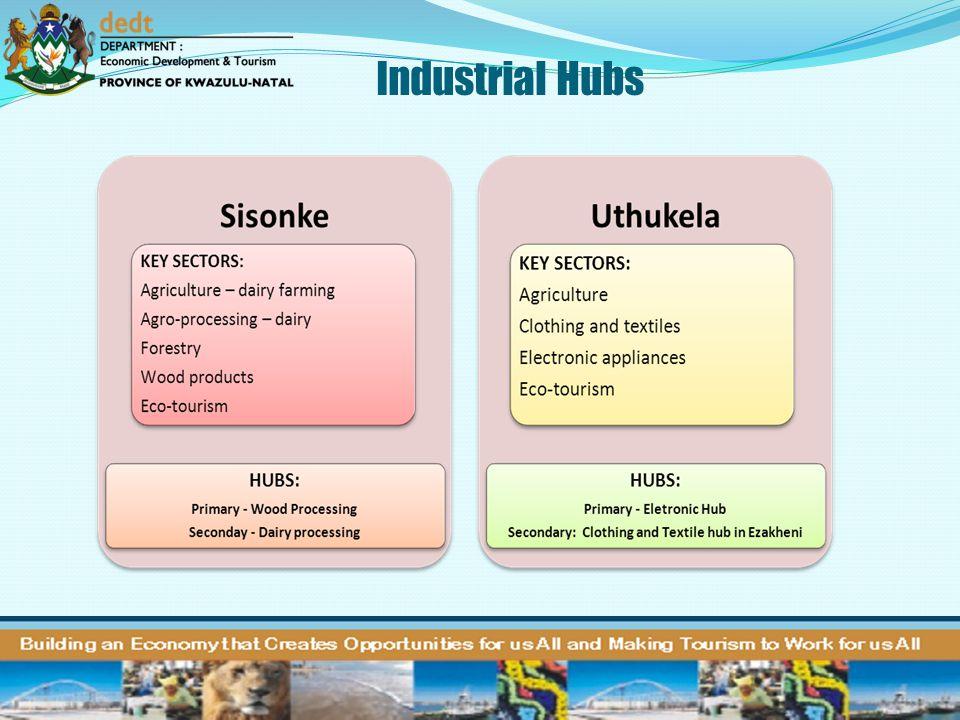 Industrial Hubs