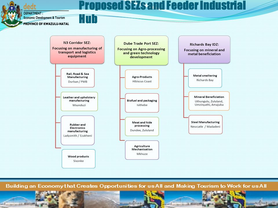 Proposed SEZs and Feeder Industrial Hub