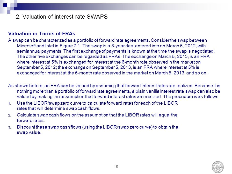 2. Valuation of interest rate SWAPS