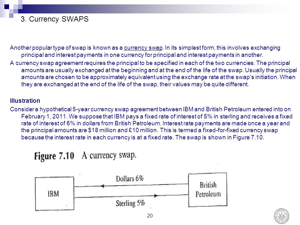 3. Currency SWAPS