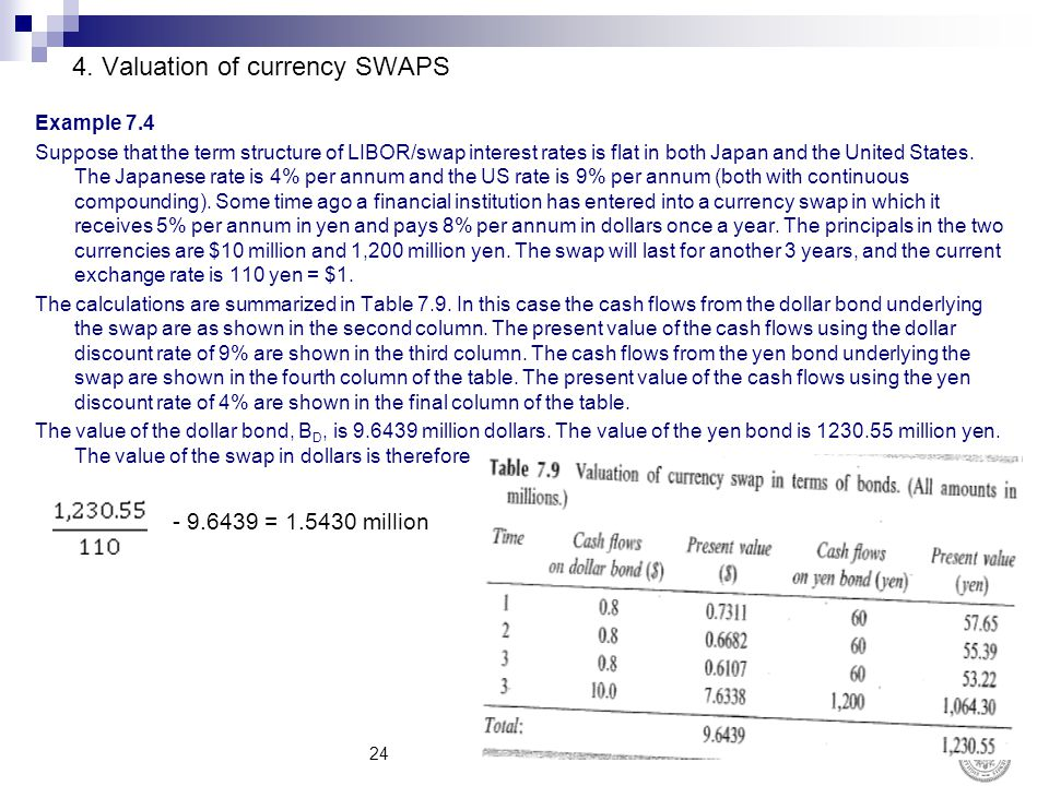 4. Valuation of currency SWAPS