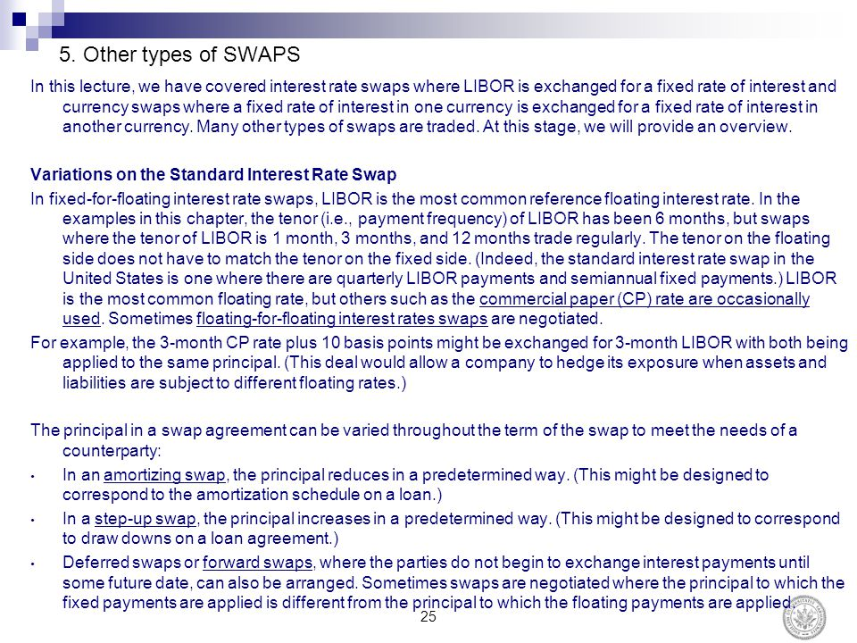 5. Other types of SWAPS