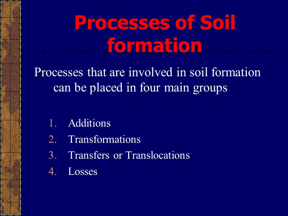 Processes of Soil formation
