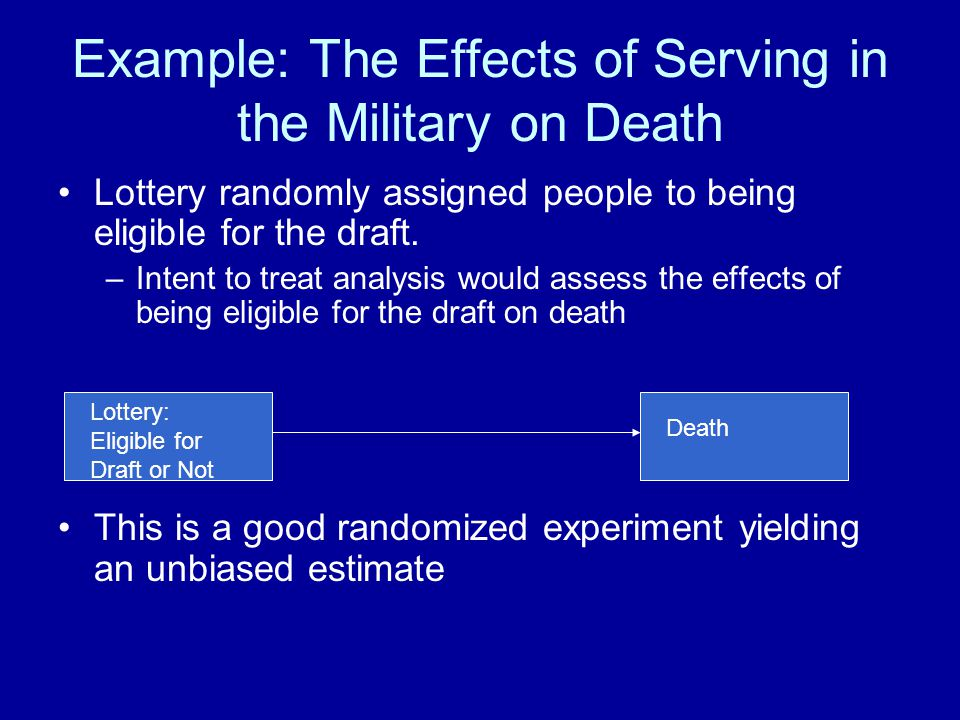 Example: The Effects of Serving in the Military on Death