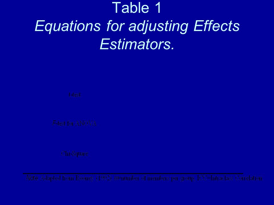 Table 1 Equations for adjusting Effects Estimators.