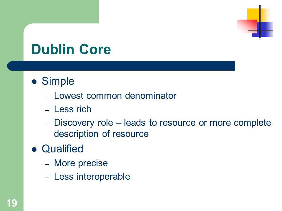 Dublin Core Simple Qualified Lowest common denominator Less rich