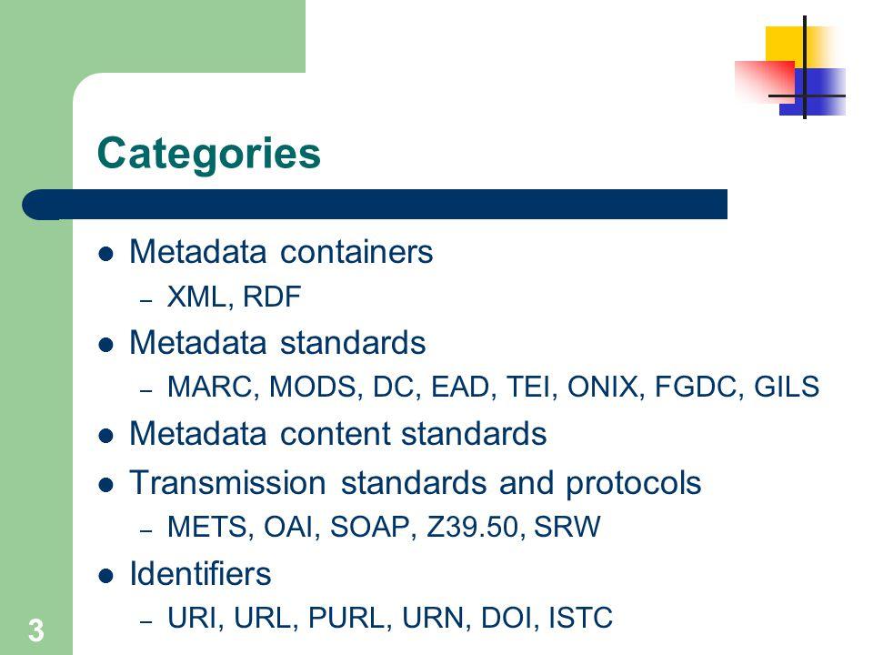 Categories Metadata containers Metadata standards