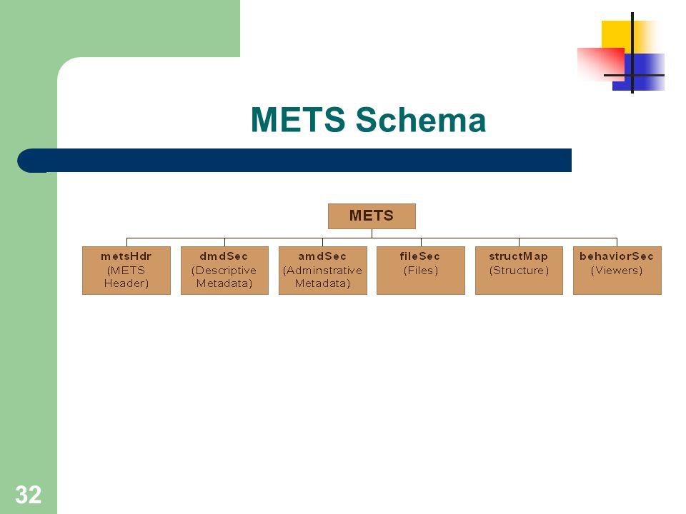 METS Schema From Patrick Yott.