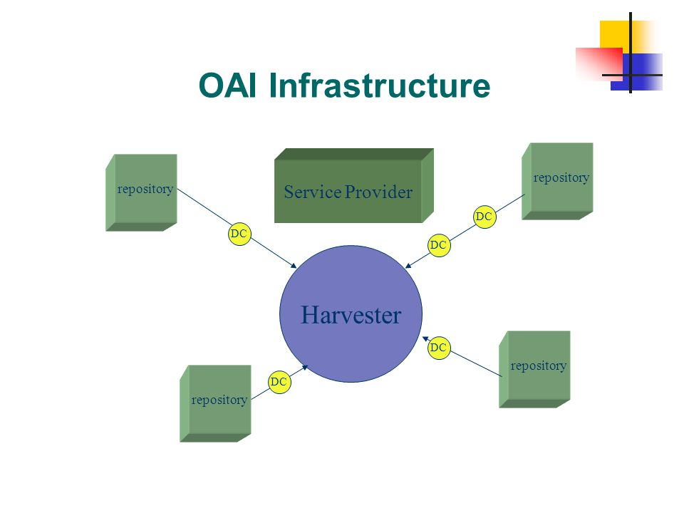OAI Infrastructure Harvester Service Provider repository repository