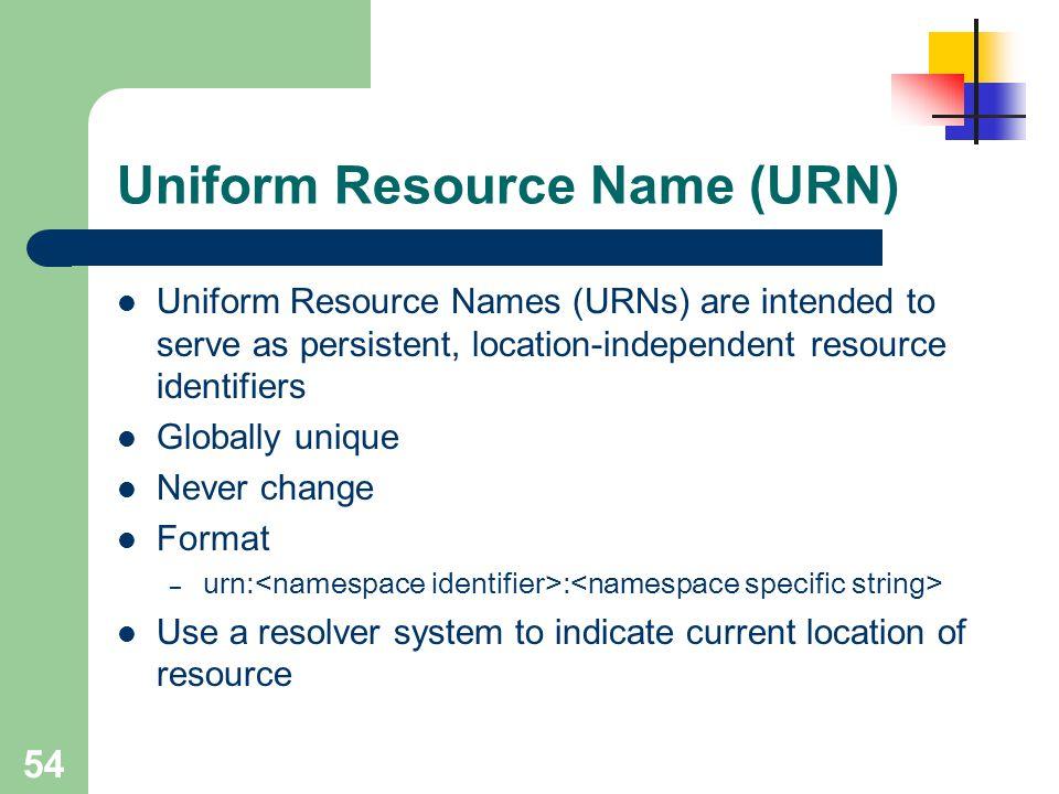 Uniform Resource Name (URN)