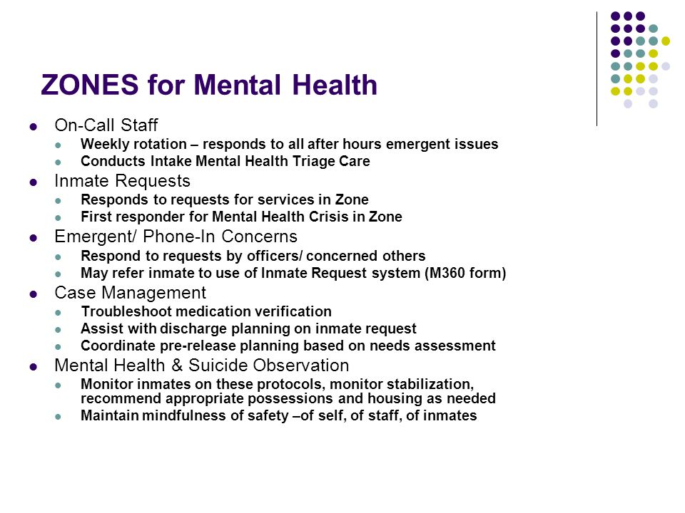 ZONES for Mental Health