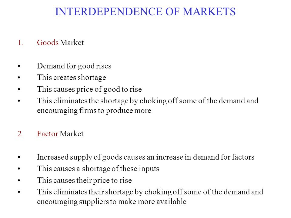 INTERDEPENDENCE OF MARKETS