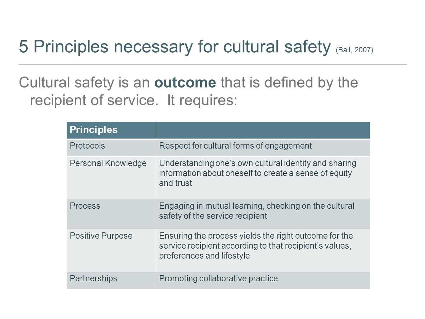 5 Principles necessary for cultural safety (Ball, 2007)