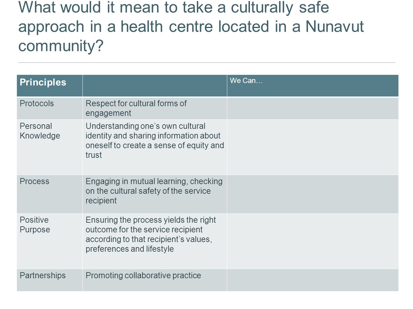 What would it mean to take a culturally safe approach in a health centre located in a Nunavut community