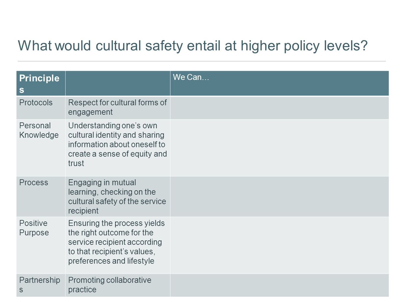 What would cultural safety entail at higher policy levels