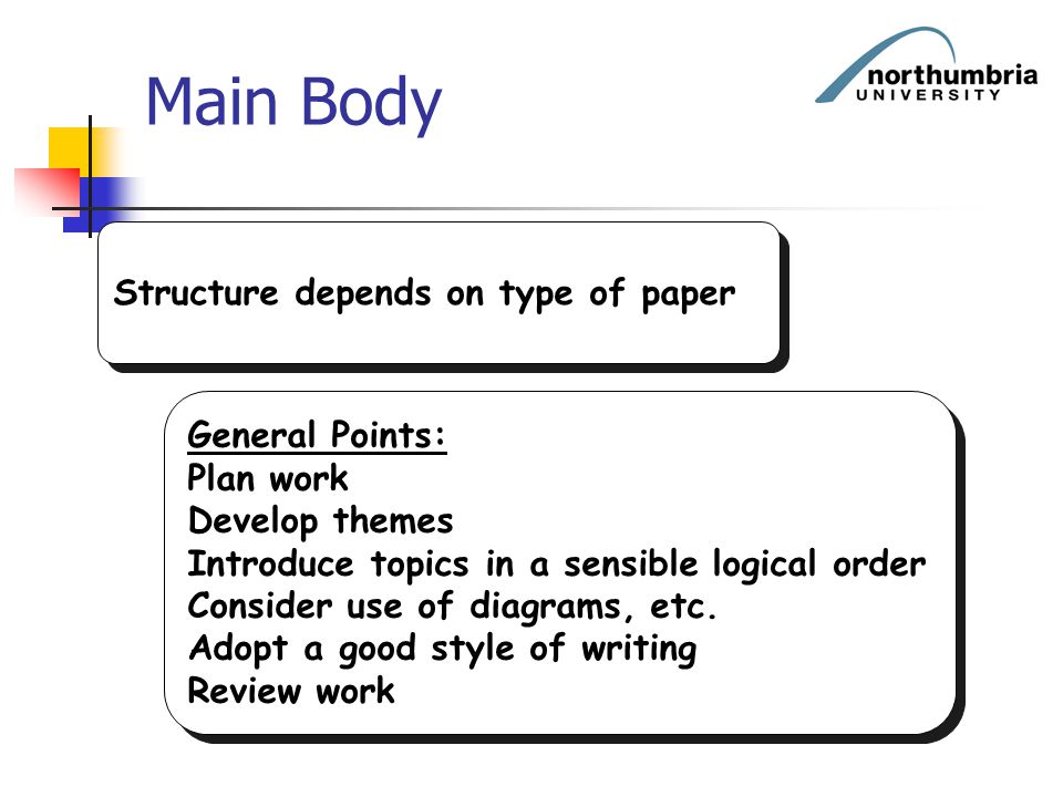 Main Body Structure depends on type of paper General Points: Plan work