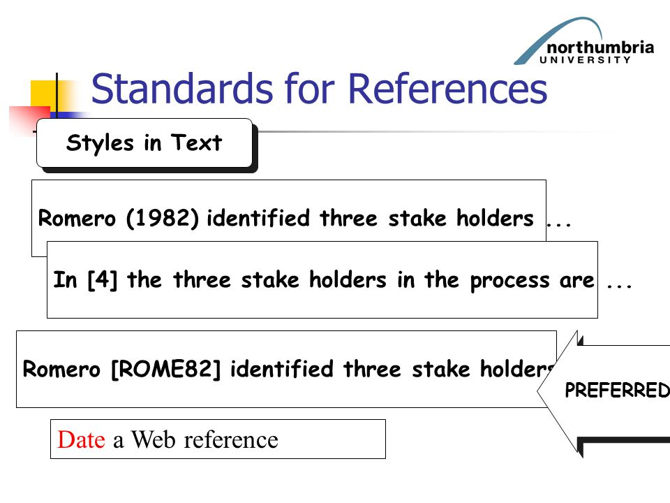 Standards for References