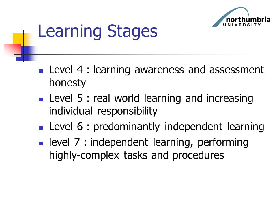 Learning Stages Level 4 : learning awareness and assessment honesty