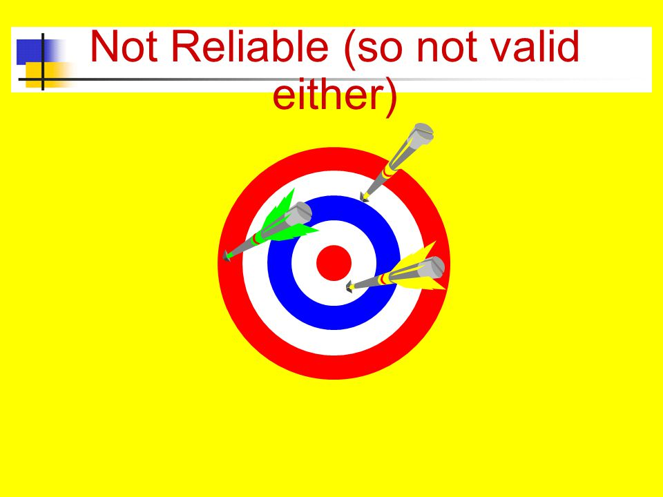Not Reliable (so not valid either)
