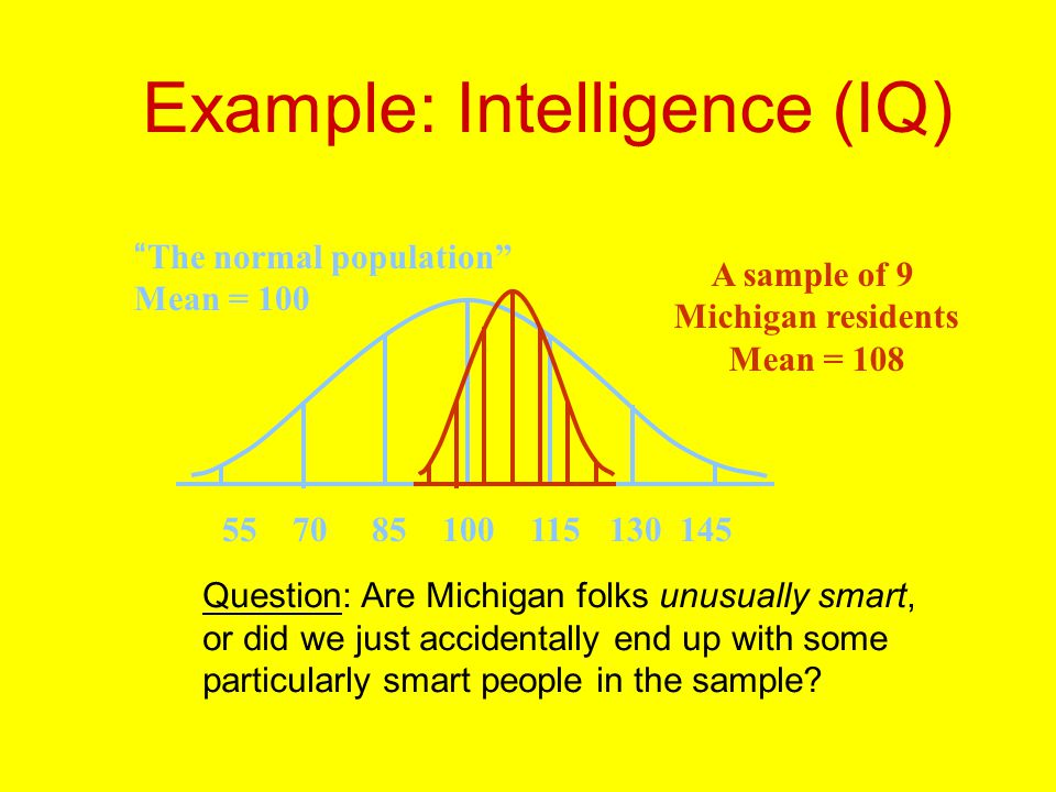 Example: Intelligence (IQ)
