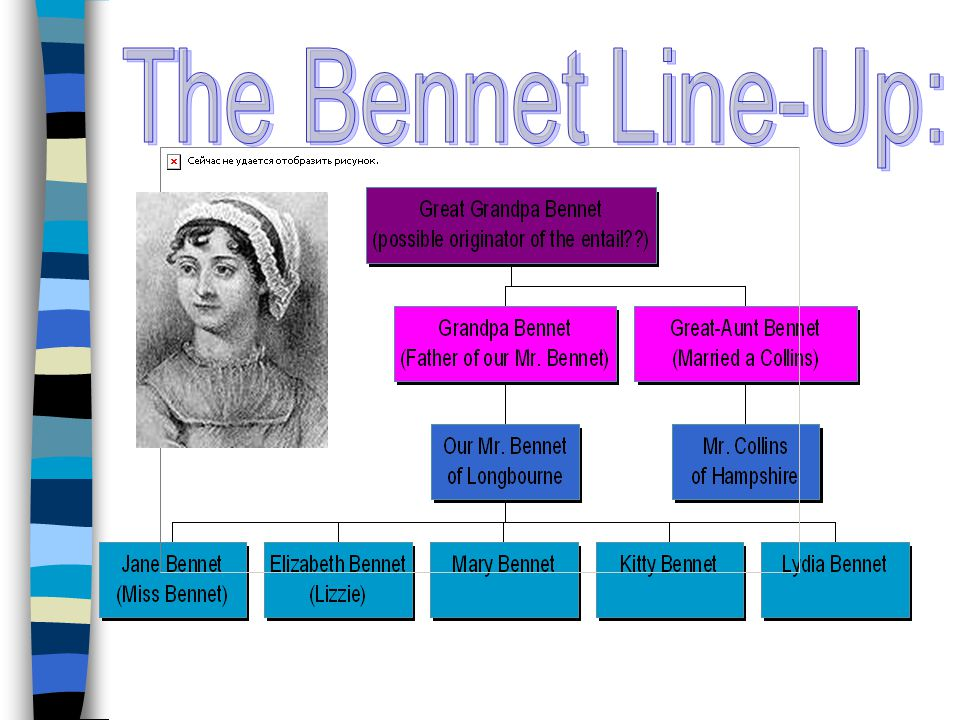 The Bennet Line-Up: