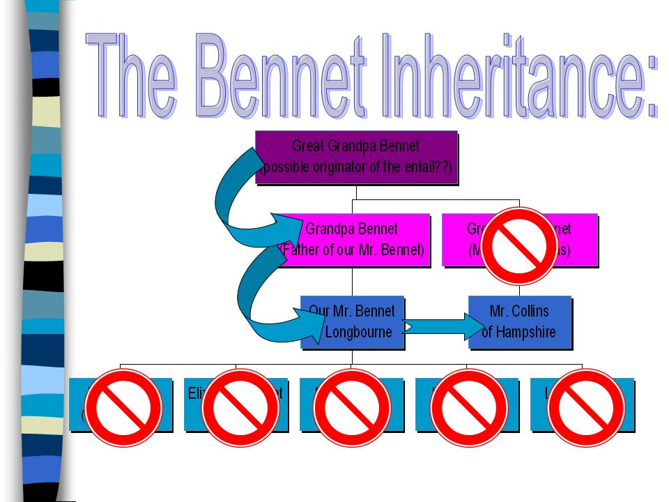 The Bennet Inheritance: