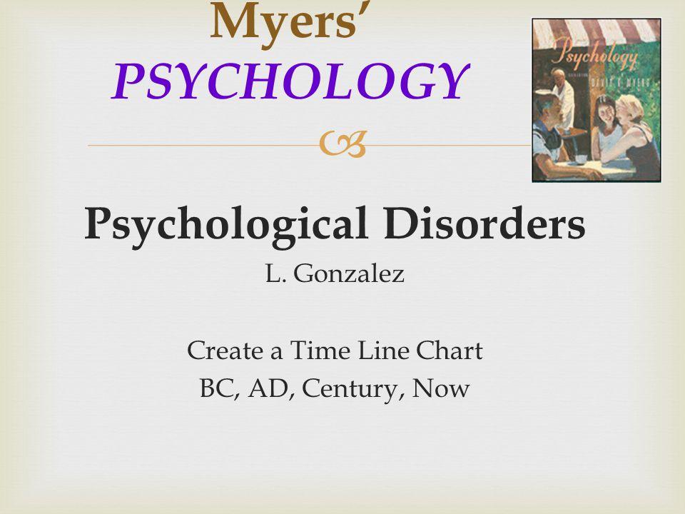 Myers' PSYCHOLOGY Psychological Disorders L. Gonzalez