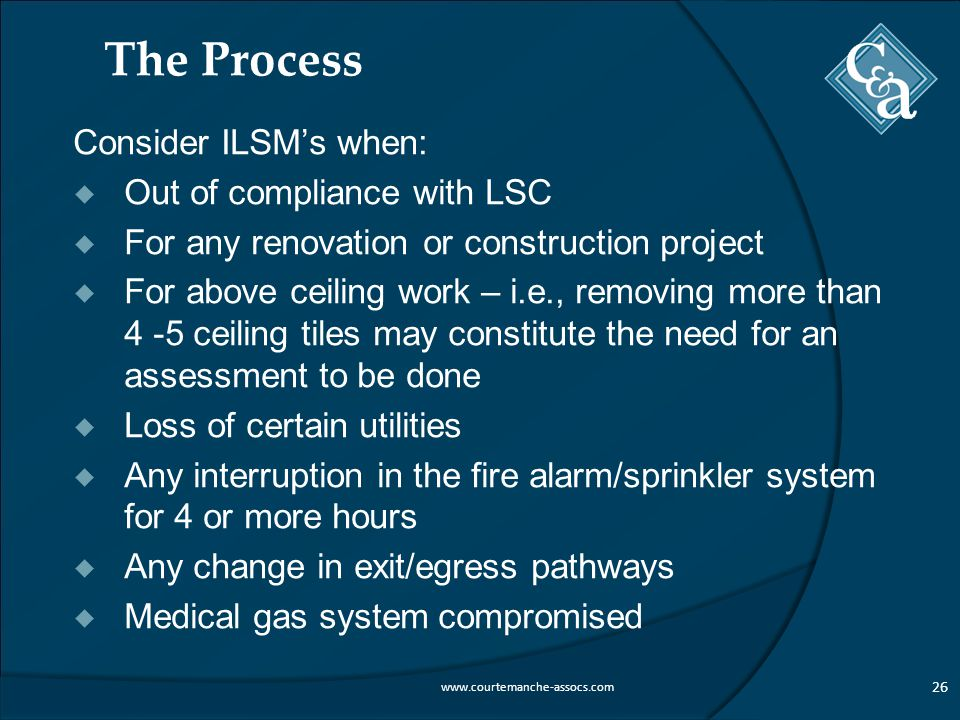 The Process Consider ILSM's when: Out of compliance with LSC