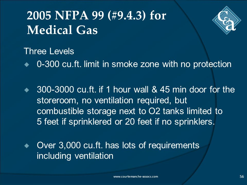 2005 NFPA 99 (#9.4.3) for Medical Gas
