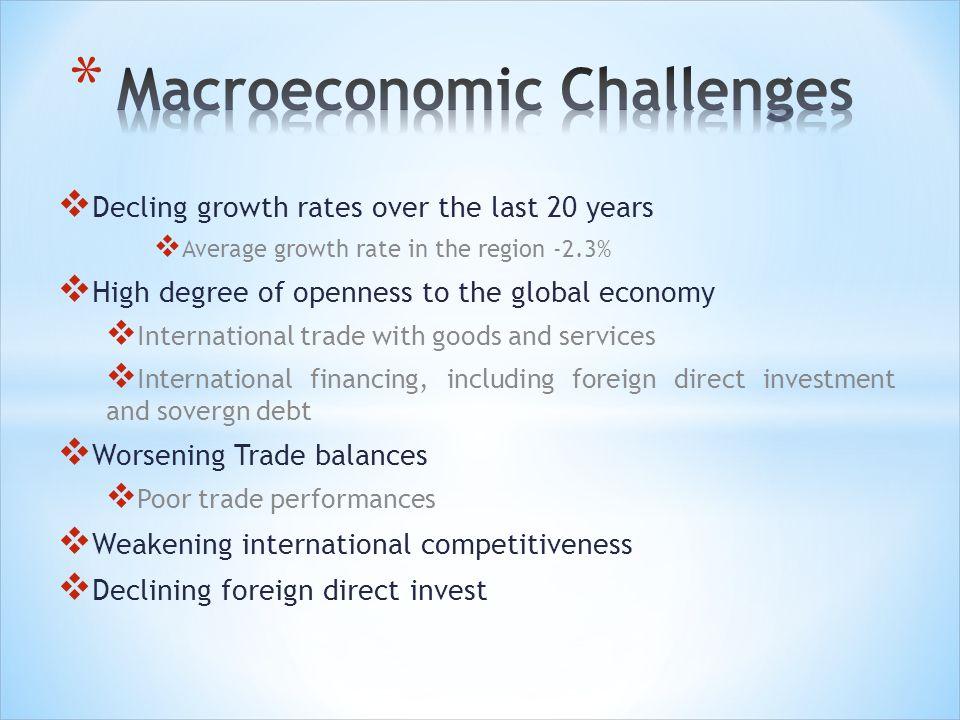 Macroeconomic Challenges