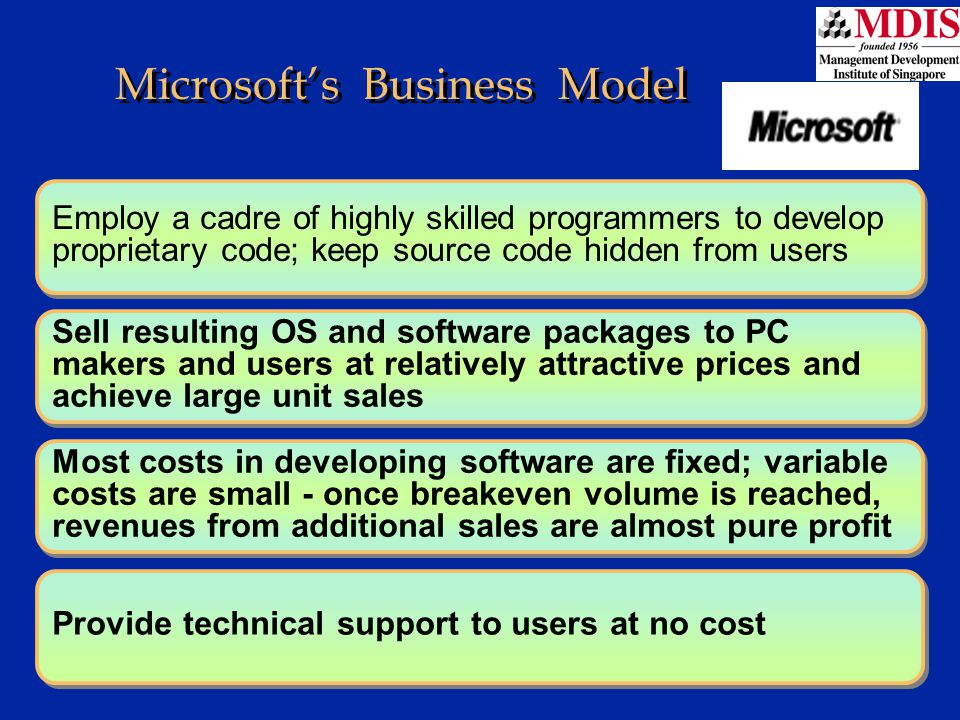 Microsoft's Business Model